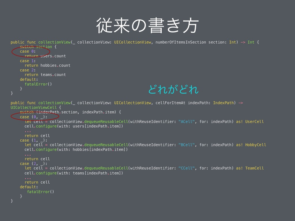 ैདྷͷॻ͖ํ public func collectionView(_ collectionV...