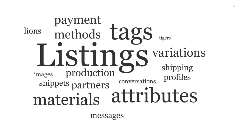 4 Listings tags attributes materials variations...