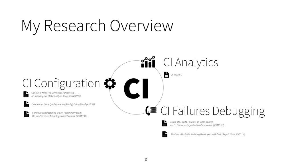 2 CI Analytics CI My Research Overview CI Failu...