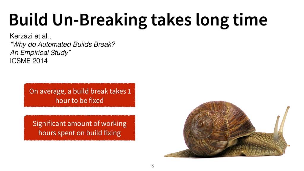 15 Build Un-Breaking takes long time Kerzazi et...