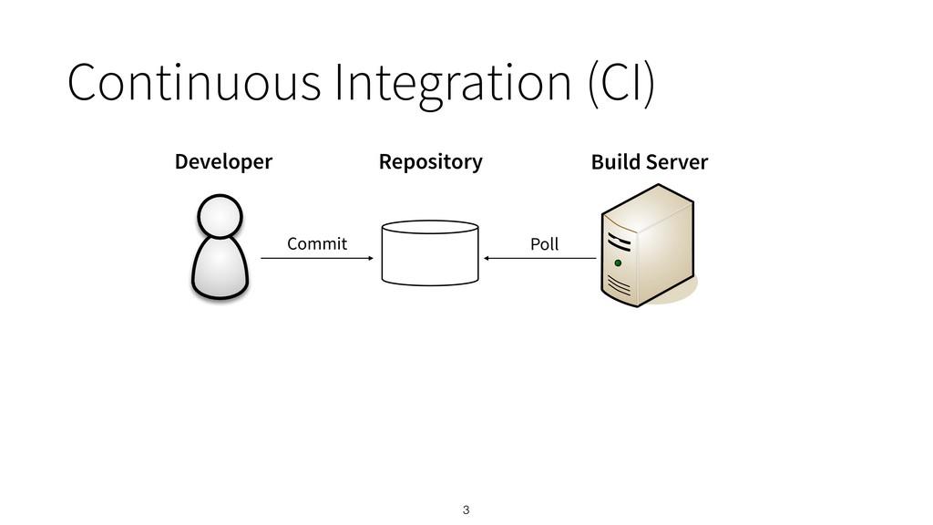 Continuous Integration (CI) 3 Developer Commit ...