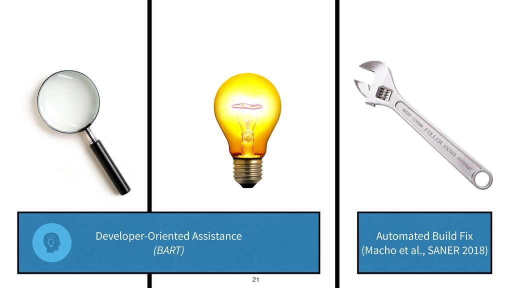 21 Automated Build Fix (Macho et al., SANER 201...