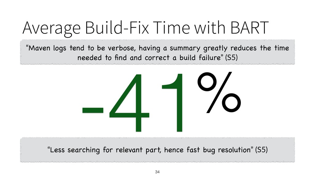 """34 Average Build-Fix Time with BART % -41 """"Less..."""