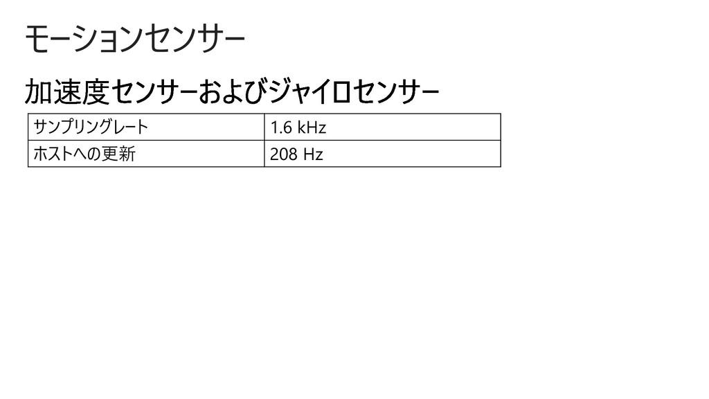 モーションセンサー サンプリングレート 1.6 kHz ホストへの更新 208 Hz