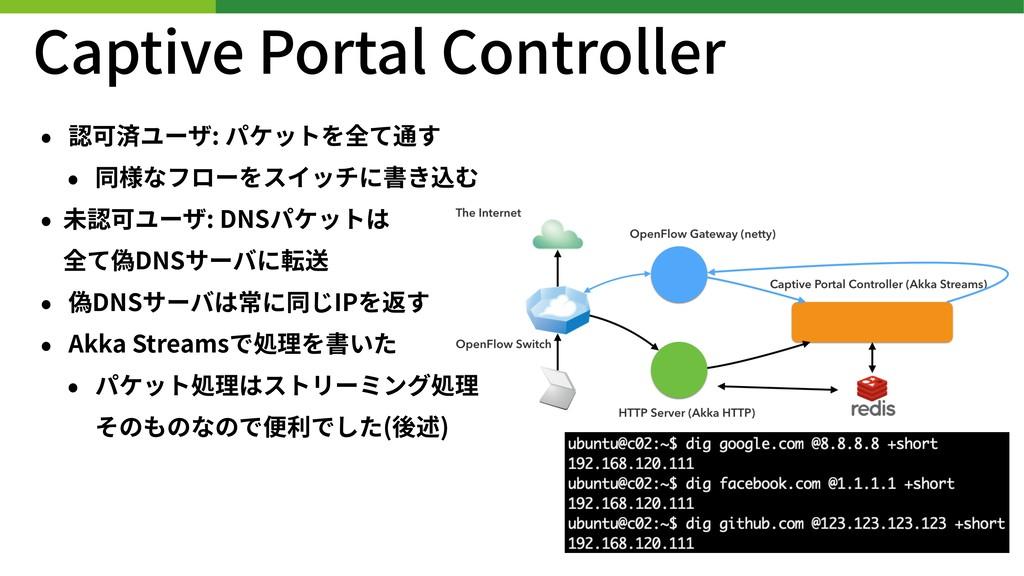 Captive Portal Controller • 認可済ユーザ: パケットを全て通す •...