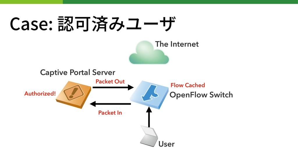 Case: 認可済みユーザ Captive Portal Server The Interne...