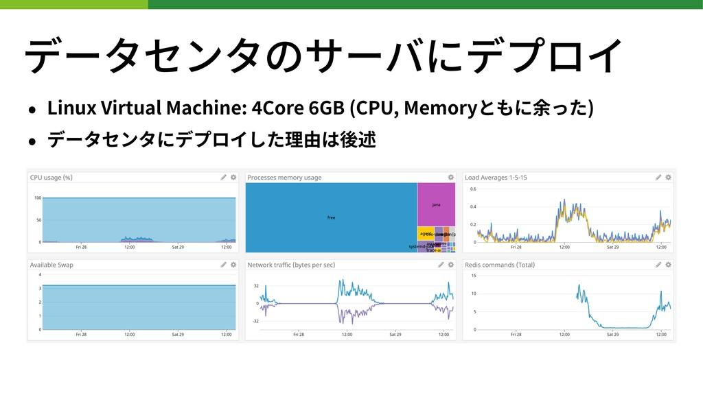データセンタのサーバにデプロイ • Linux Virtual Machine: Core G...