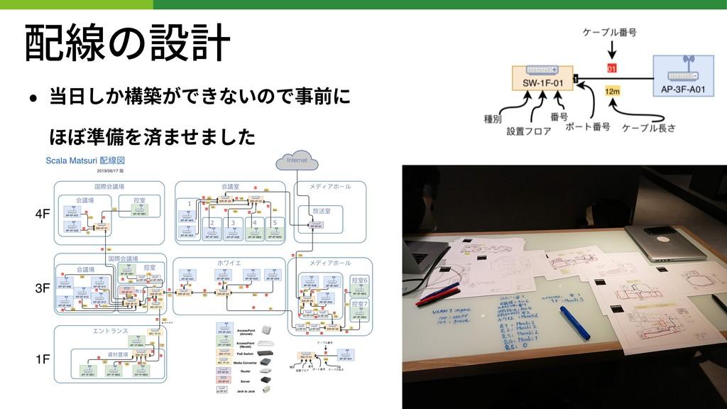 配線の設計 • 当⽇しか構築ができないので事前に ほぼ準備を済ませました