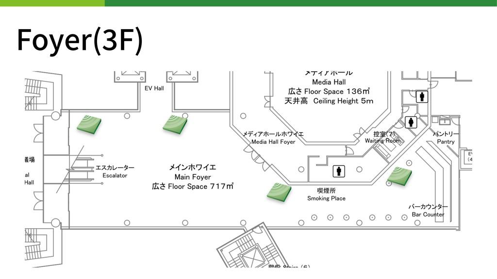 Foyer( F)