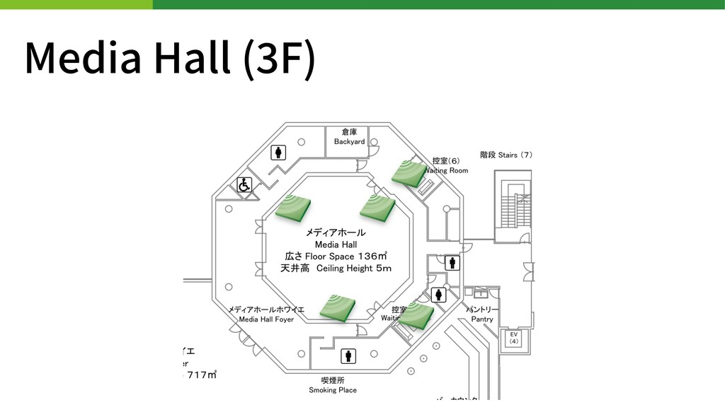 Media Hall ( F)