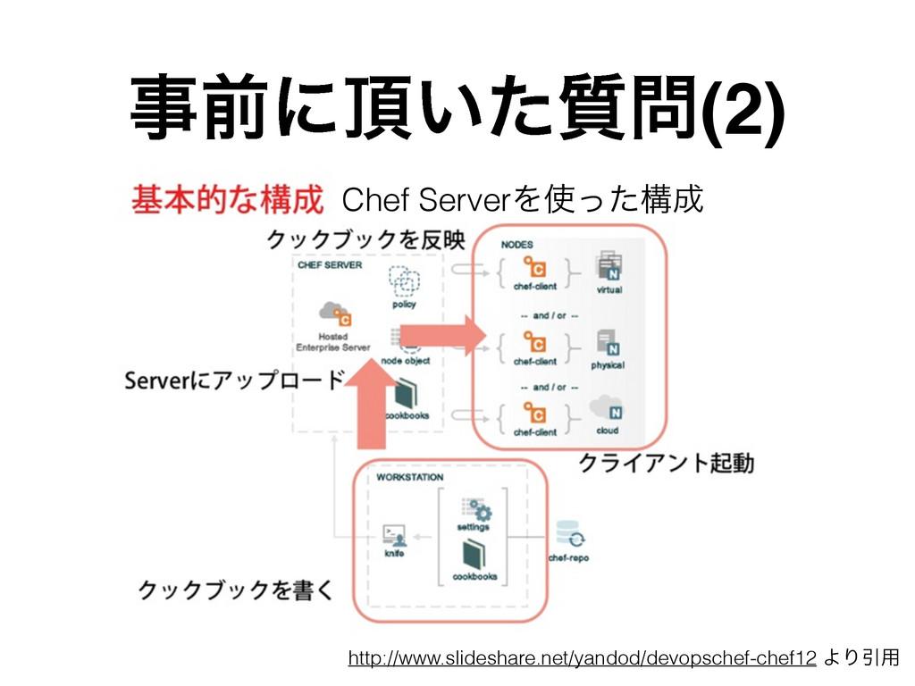 લʹ͍࣭ͨ(2) http://www.slideshare.net/yandod/de...