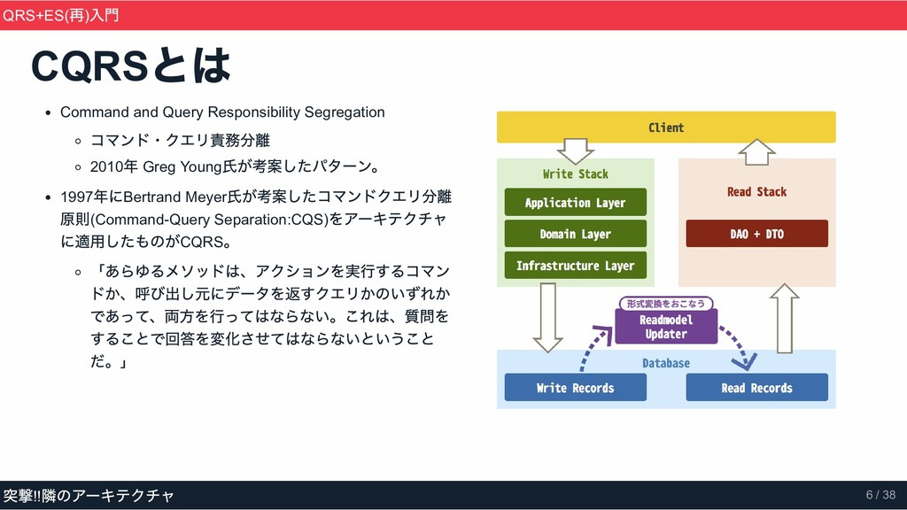 Command and Query Responsibility Segregation コマ...