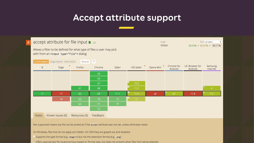 Accept attribute support