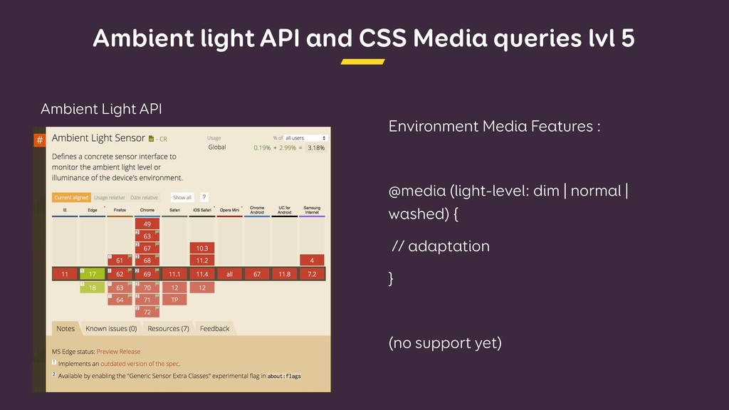 Ambient light API and CSS Media queries lvl 5 A...
