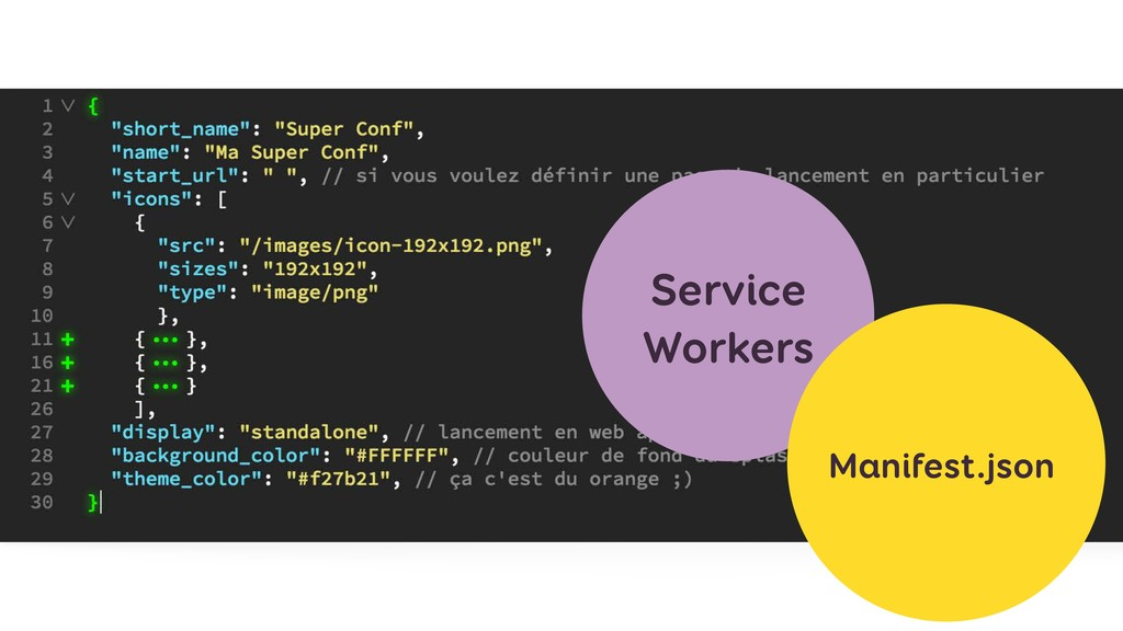 Service Workers Manifest.json