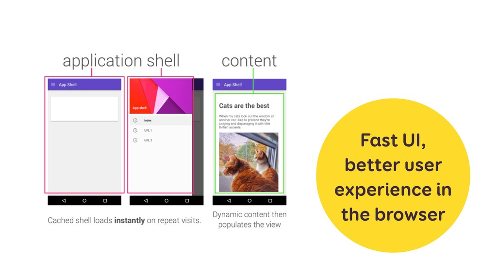 Fast UI, better user experience in the browser