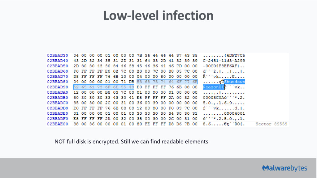 Low-level infection NOT full disk is encrypted....