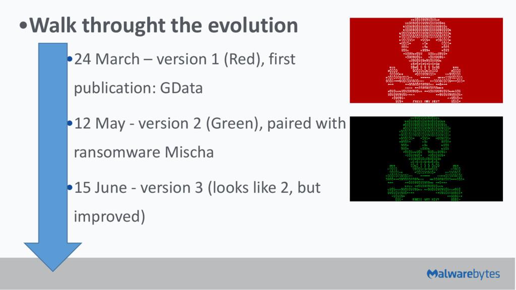 •Walk throught the evolution •24 March – versio...