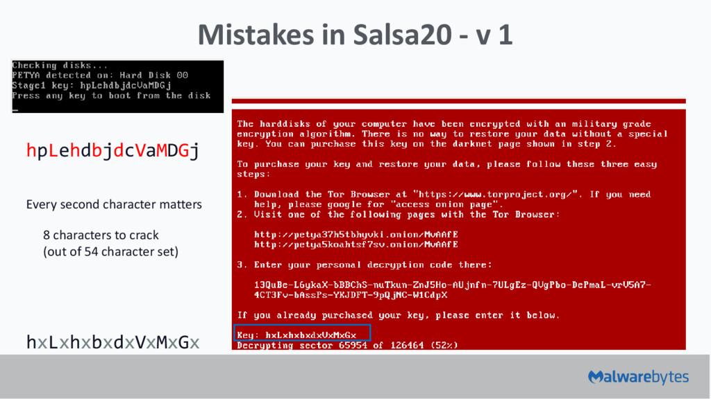 Mistakes in Salsa20 - v 1 hpLehdbjdcVaMDGj hxLx...