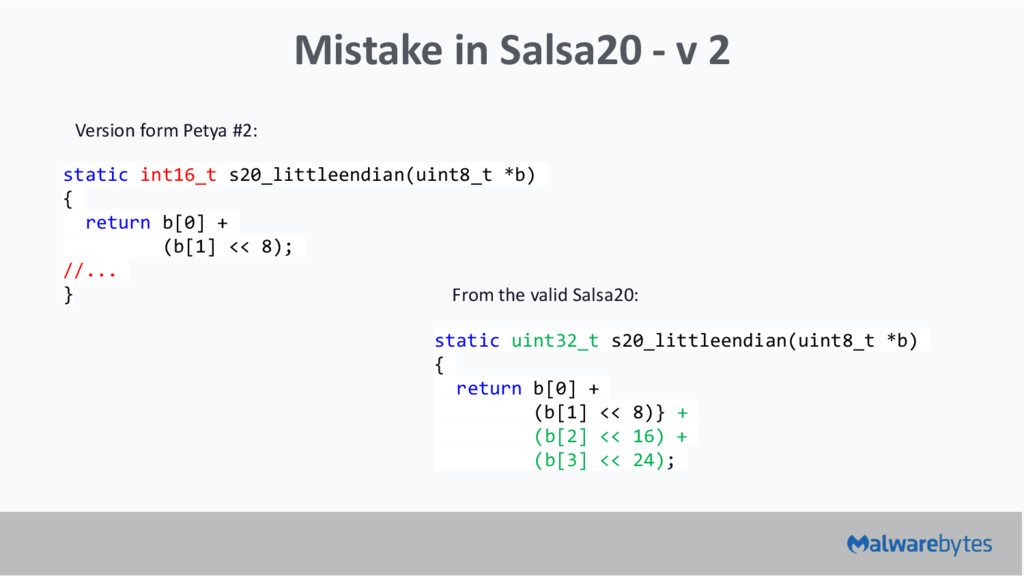Mistake in Salsa20 - v 2 static int16_t s20_lit...