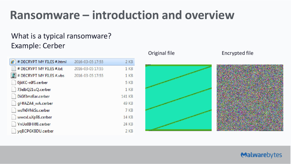 Ransomware – introduction and overview What is ...