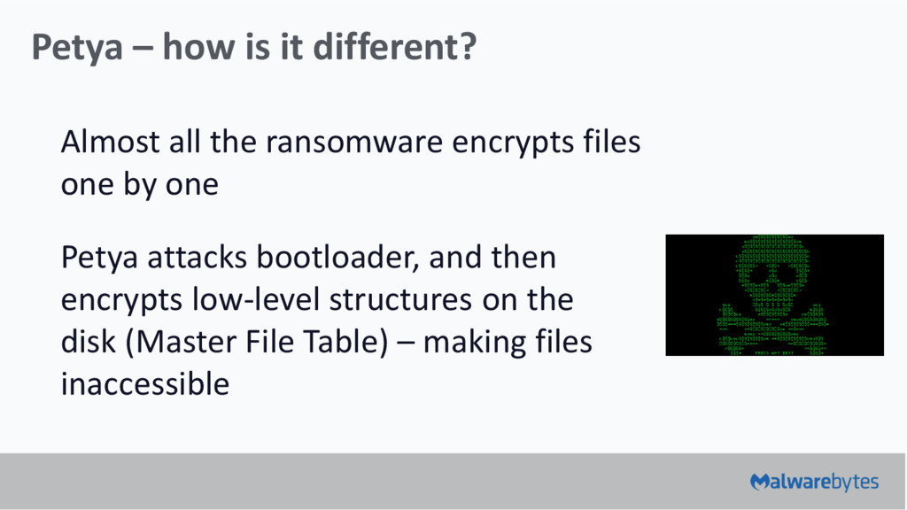 Almost all the ransomware encrypts files one by...