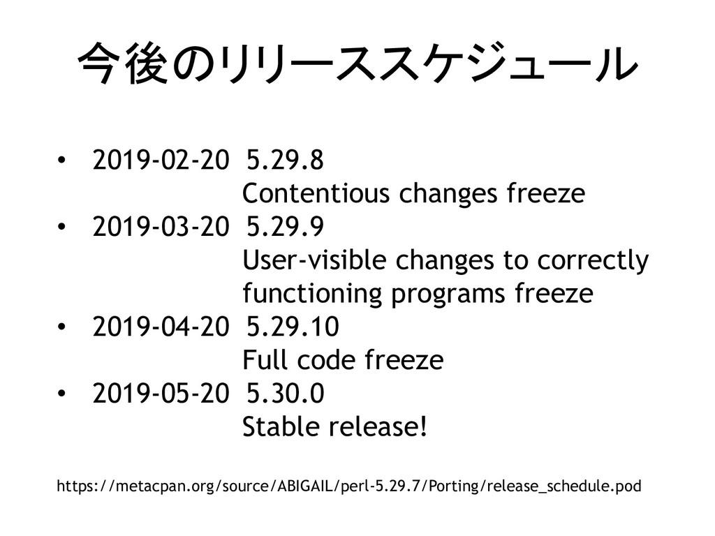 今後のリリーススケジュール • 2019-02-20 5.29.8 Contentious c...