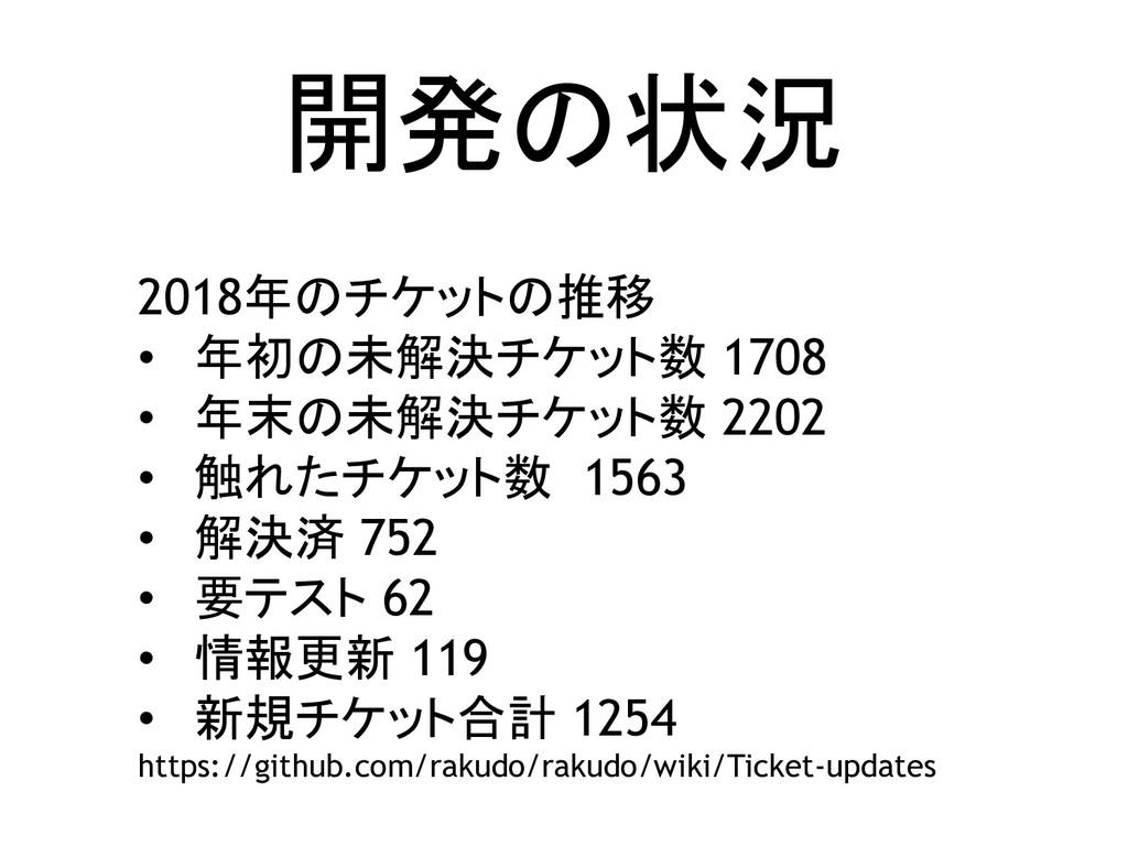 開発の状況 2018年のチケットの推移 • 年初の未解決チケット数 1708 • 年末の未解決...