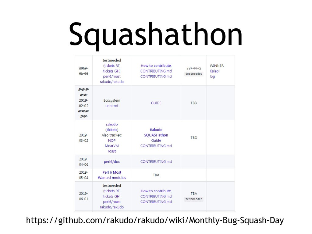 Squashathon https://github.com/rakudo/rakudo/wi...
