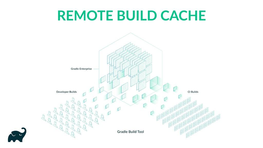 REMOTE BUILD CACHE