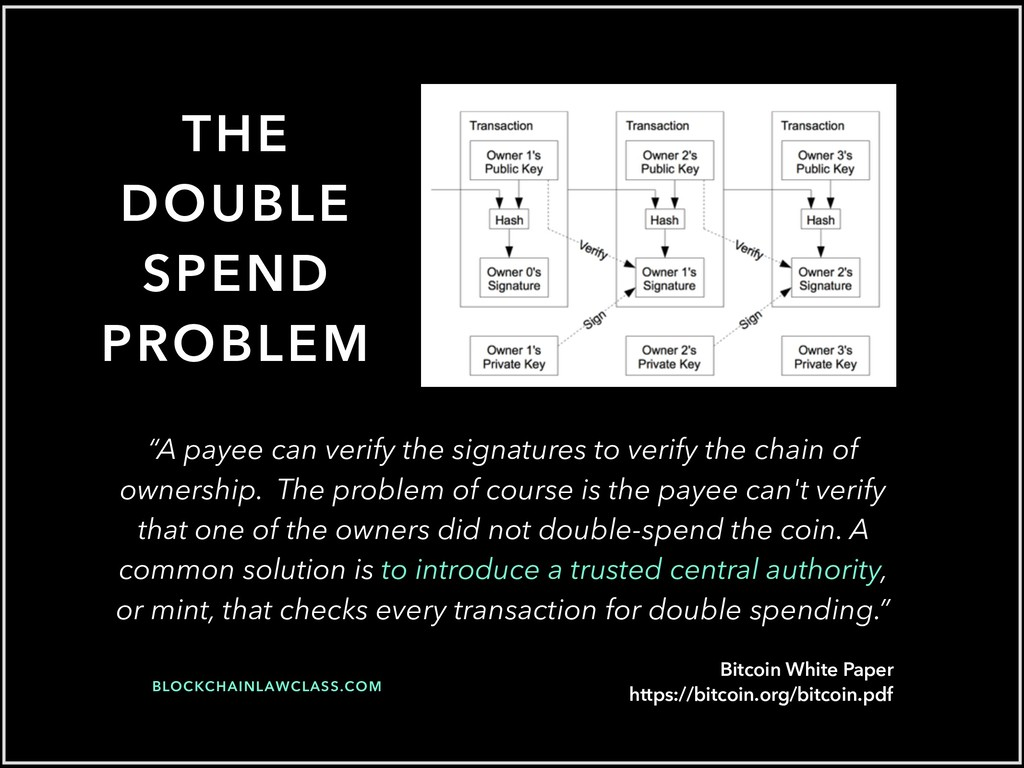 "THE DOUBLE SPEND PROBLEM ""A payee can verify th..."