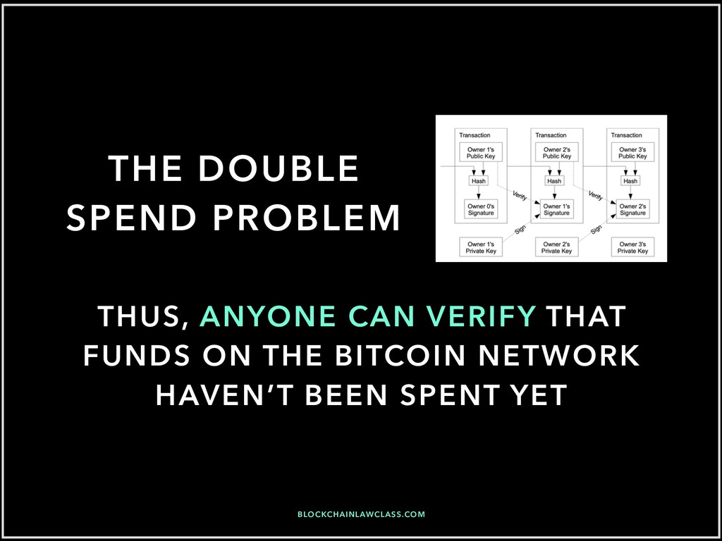 THE DOUBLE SPEND PROBLEM THUS, ANYONE CAN VERIF...