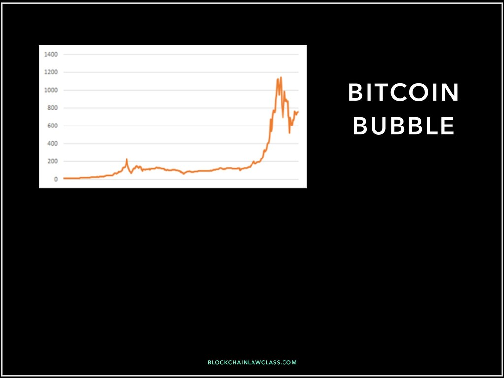 BLOCKCHAINLAWCLASS.COM BITCOIN BUBBLE