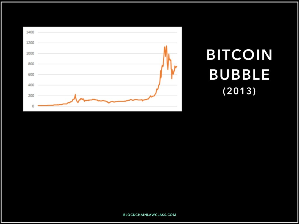 BLOCKCHAINLAWCLASS.COM BITCOIN BUBBLE (2013)