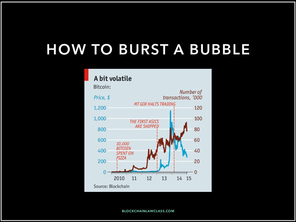 HOW TO BURST A BUBBLE BLOCKCHAINLAWCLASS.COM