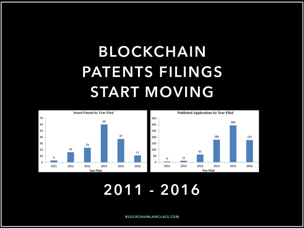 BLOCKCHAIN PATENTS FILINGS START MOVING 2011 - ...