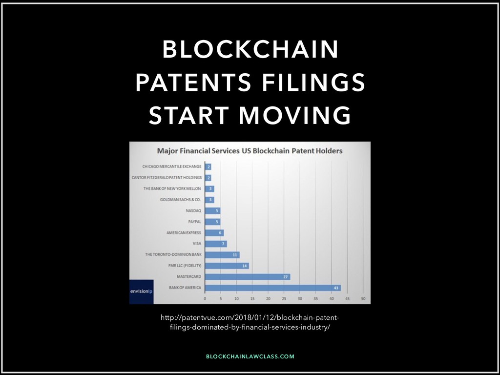 BLOCKCHAIN PATENTS FILINGS START MOVING BLOCKCH...