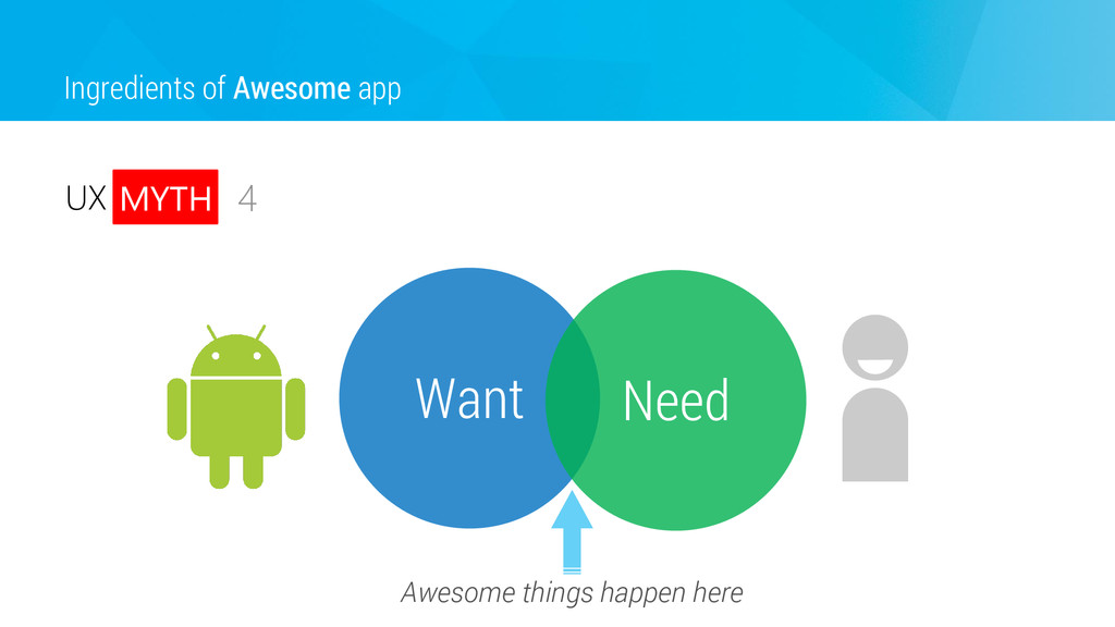 Want Ingredients of Awesome app 4 UX MYTH Need ...
