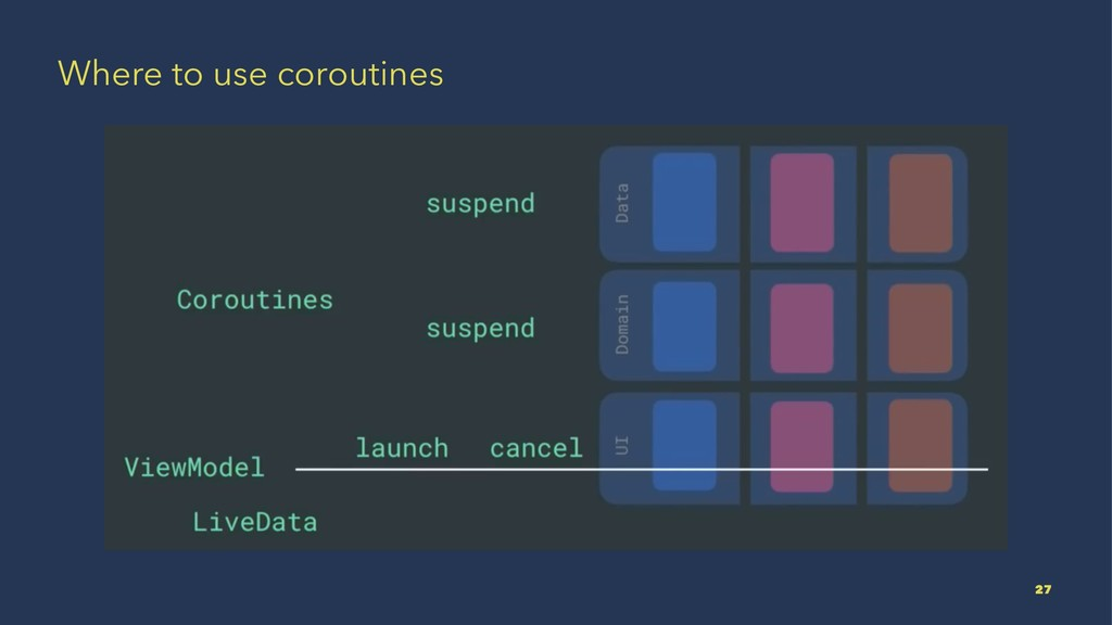 Where to use coroutines 27