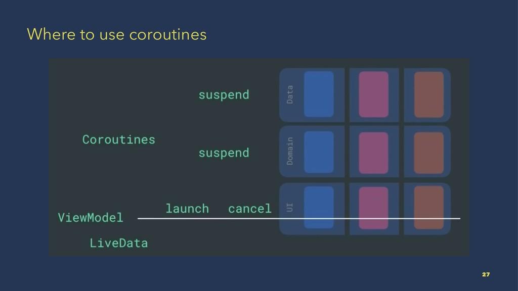 Where to use coroutines 27