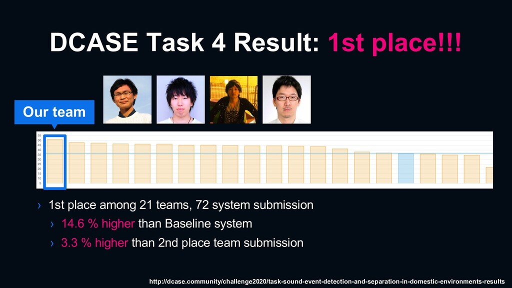 DCASE Task 4 Result: 1st place!!! › 1st place a...