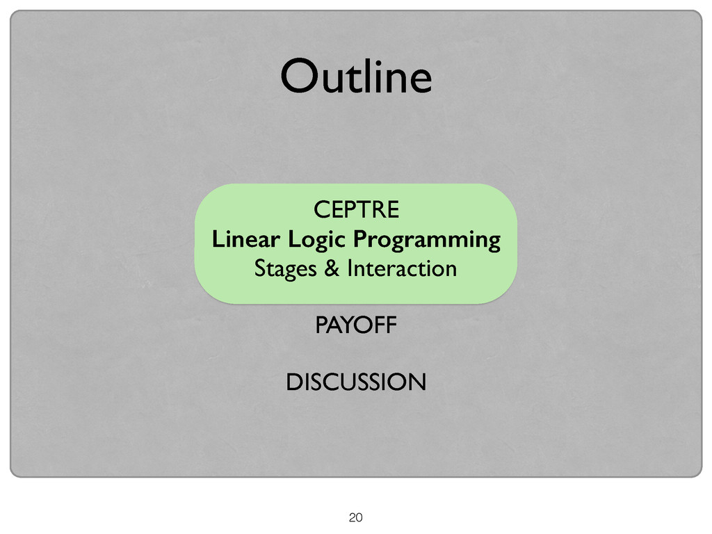 20 CEPTRE  Linear Logic Programming Stages & ...
