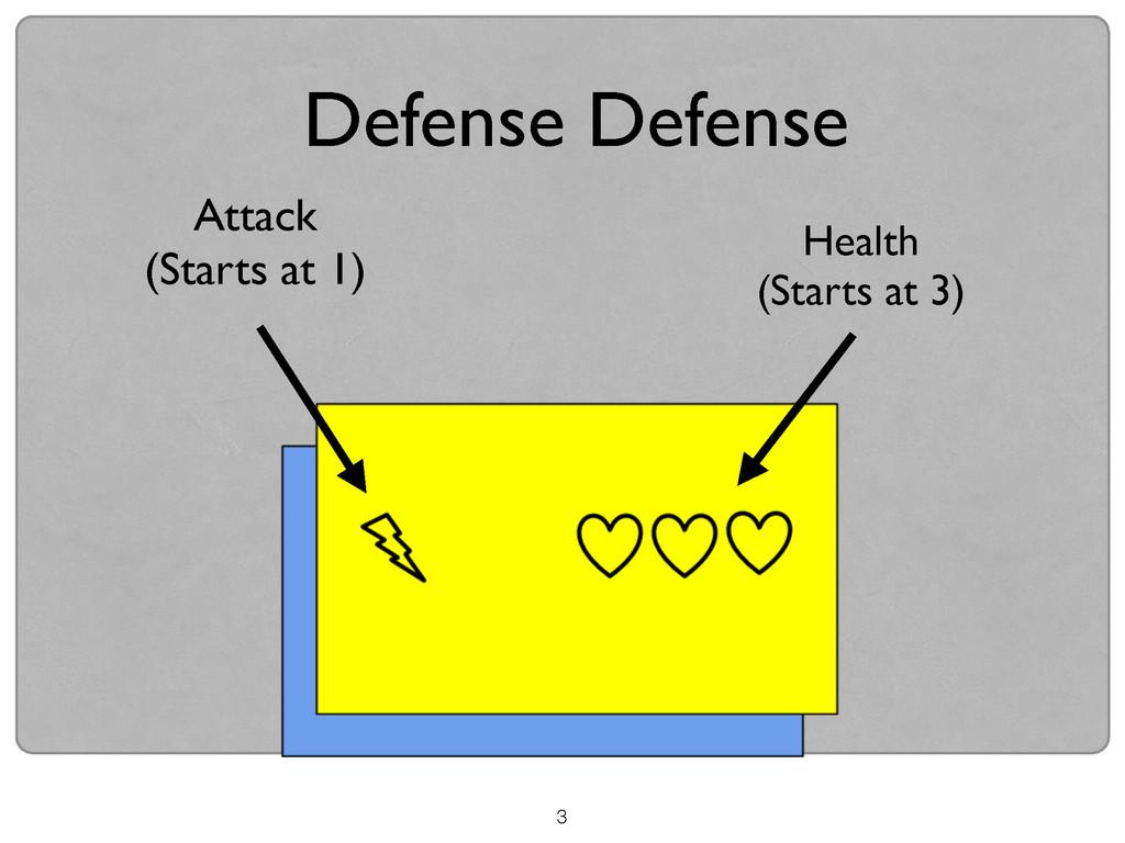 3 Attack  (Starts at 1) Health  (Starts at ...