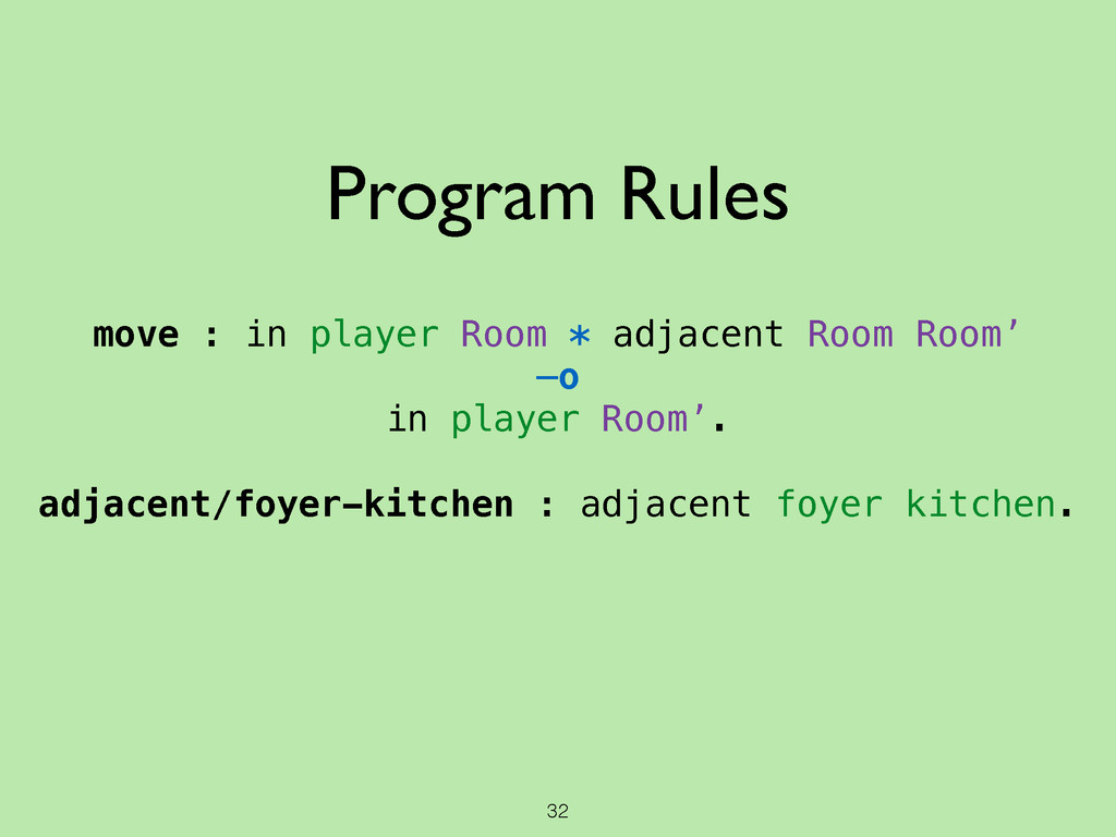32 Program Rules move : in player Room * adjace...