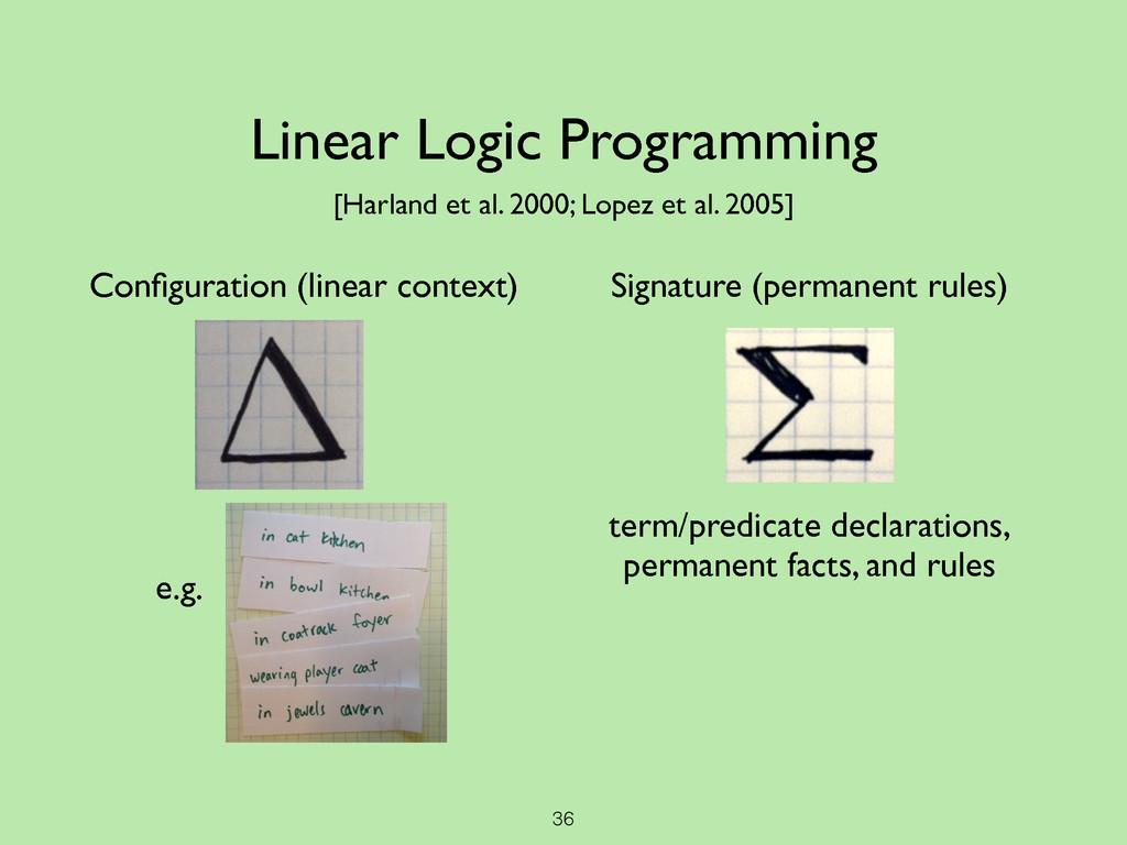 36 Linear Logic Programming Configuration (linea...