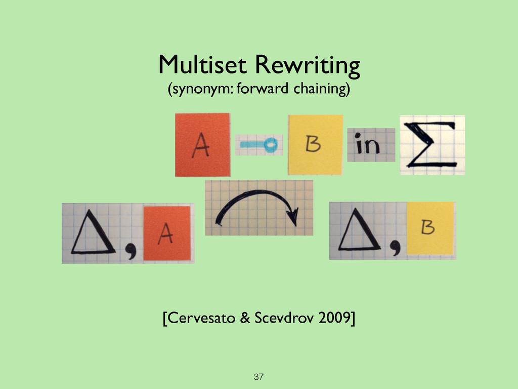 37 Multiset Rewriting [Cervesato & Scevdrov 200...