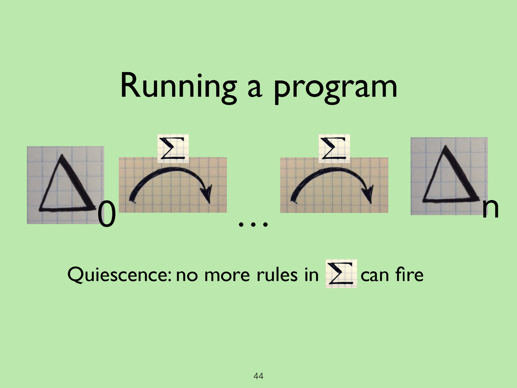 44 Running a program Quiescence: no more rules ...