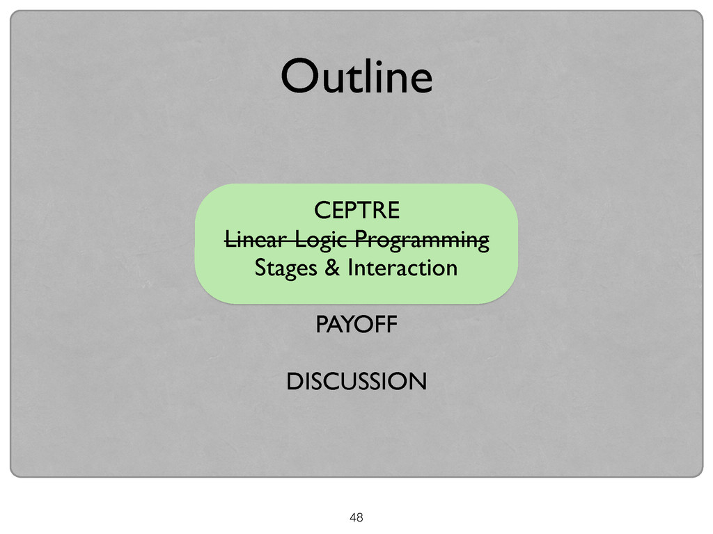 48 CEPTRE  Linear Logic Programming  Stages...