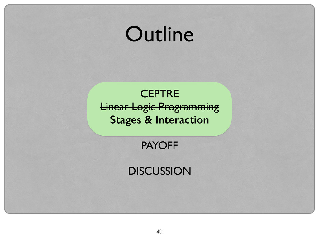 49 CEPTRE  Linear Logic Programming  Stages...