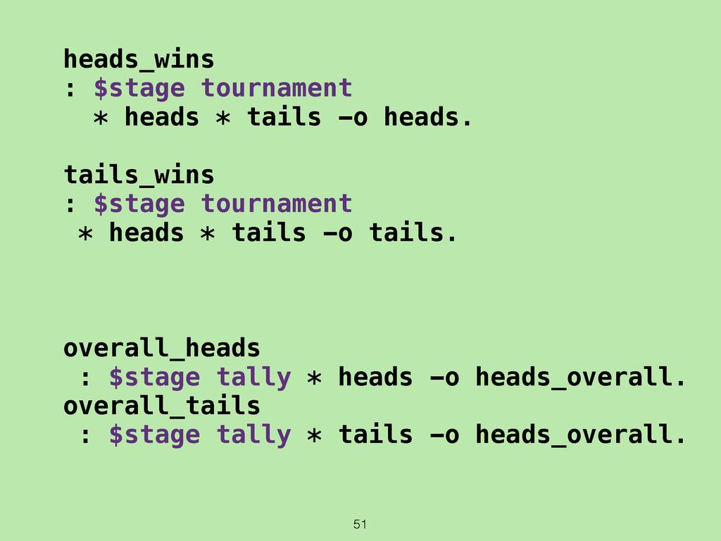 51 heads_wins : $stage tournament * heads * tai...